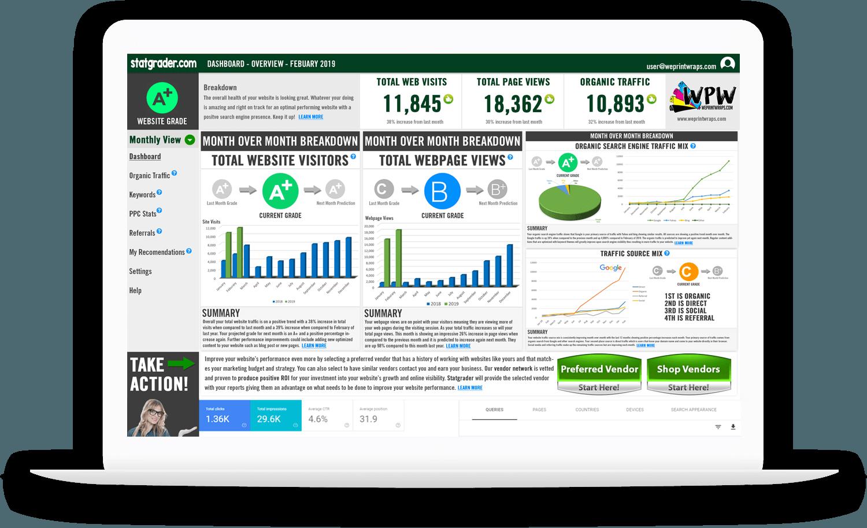 Website Traffic Analyzer that Grades your Google Analytics Data