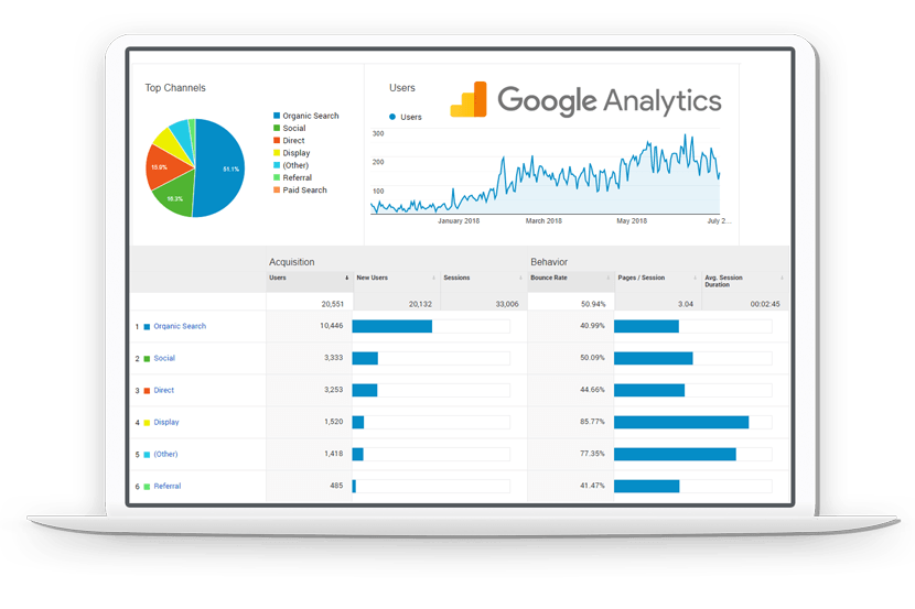 Google Analytics Add on for traffic reports